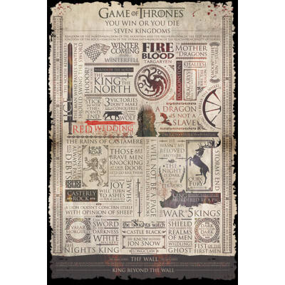 Game of Thrones - Infographic